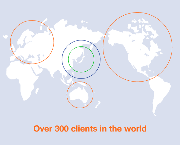 Over 300 clients in the world